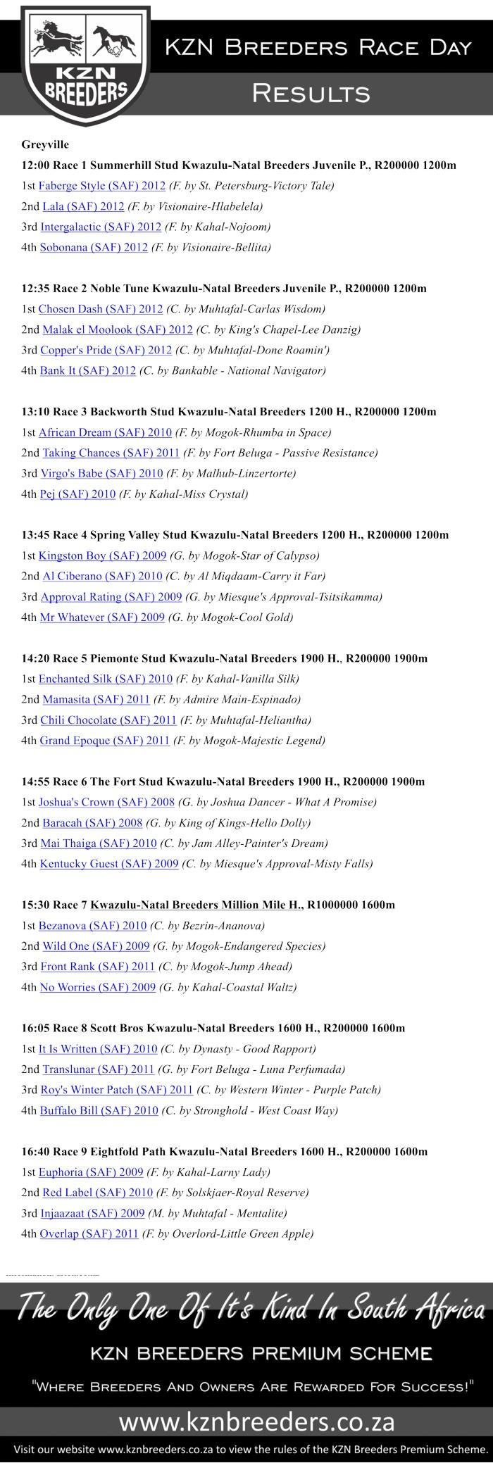 KZN Breeders Race Day Results